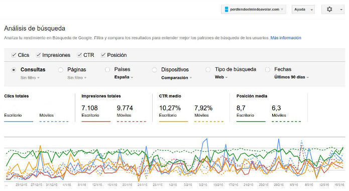 comparación de tráfico web vs mobile en Search Console